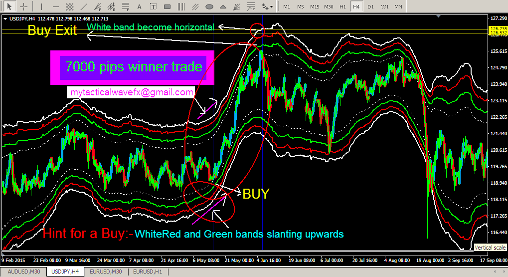 Forex trading games