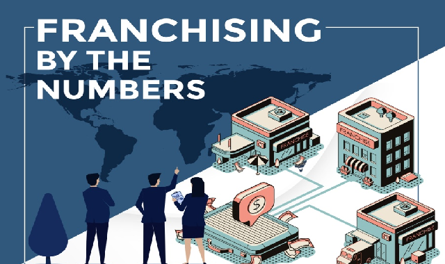 Franchising by the Numbers #infographic