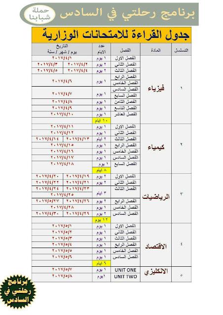 جدول مراجعة الأمتحانات الوزارية  للصف السادس العلمي أعداد علي حسين عباس 2017