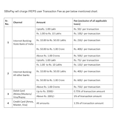 IREPS Transaction charges before 09.08.2016
