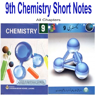 Solutions 9th Class Chemistry Chapter 6 Notes - SOLVE MCQs ONLINE