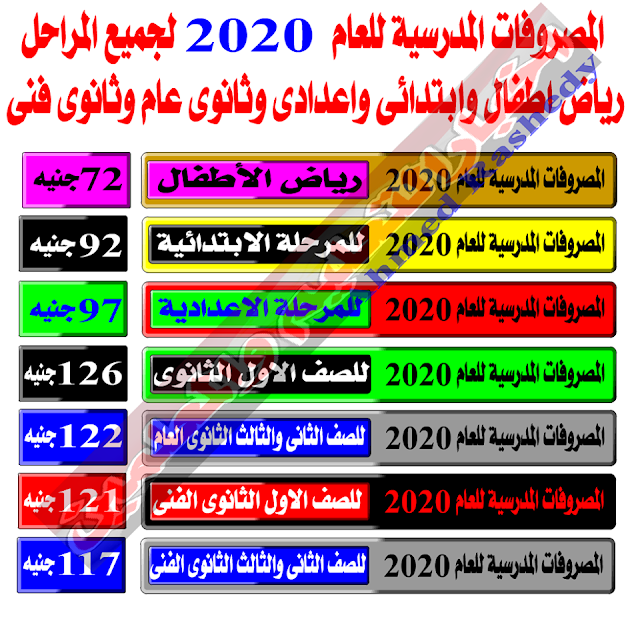 اسعار والمصاريف المدرسية للعام 2020 لرياض اطفال وابتدائى واعدادى وثانوى عام وثانوى فنى