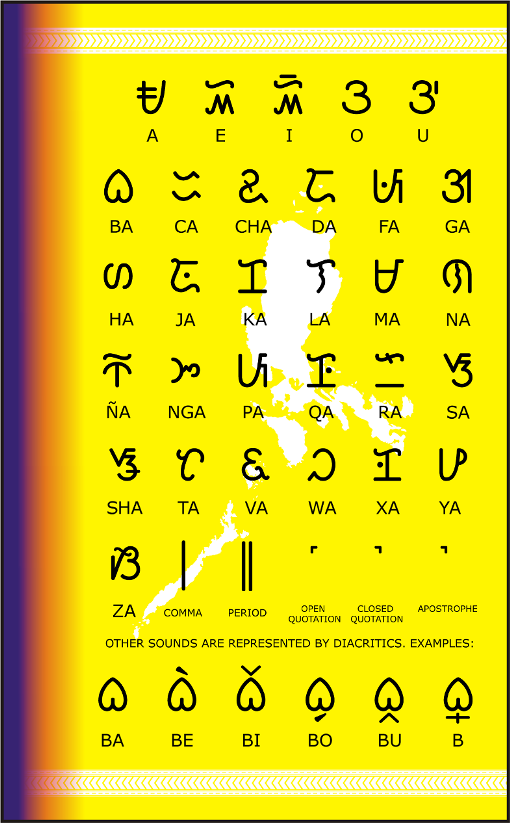 """Expanded Baybayin Fonts: The """"Three Scripts"""" Option"""