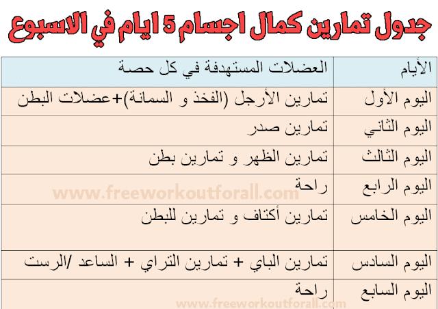 جدول تمارين كمال اجسام 5 ايام في الاسبوع
