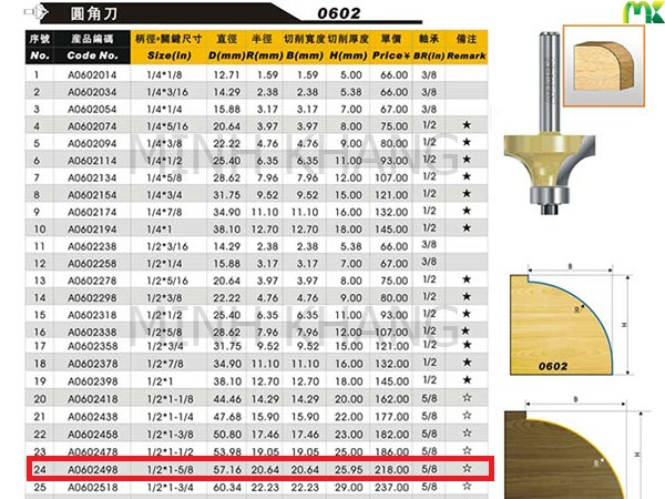 Mui-bo-canh-arden-1/2*1-5/8-ma-0602-cot-12.7mm