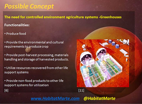 Growing food in controlled environment (Source: Nikita Dvay, HabitatMarte.com)