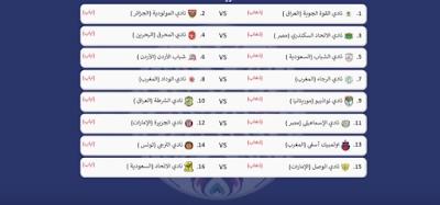 قرعة دور الـ 16 من بطولة كأس محمد السادس للأندية الأبطال
