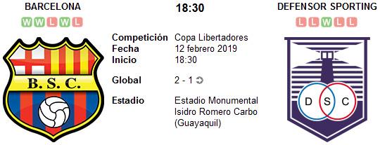 Barcelona SC vs Defensor Sporting en VIVO