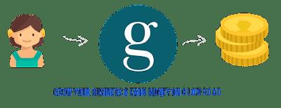 Best Reseller Earn 25000/Month: Download Glowroad App Refer & Earn 2021