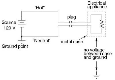 3 skema diagram pemanggang roti blog ppart diagram alir elektrik toaster pemanggang roti ccuart Gallery