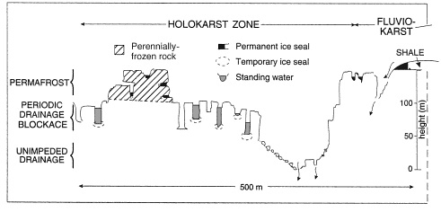 Stonehenge and the Ice Age: Deep Freeeze in the Mendips