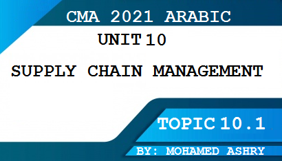 استكمالا لشرح cma بالعربي| هذا الموضوع يتضمن شرح نظام JIT - JUST IN TIME والذي يعنى الإنتاج في الوقت المحدد ومميزاته وخصائصة ، وشرح نظام الكانبان