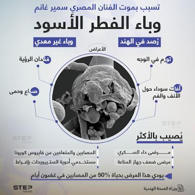 كارثة جديدة قادمة من الهند - الفطر الأسود يهدد مصر والعالم