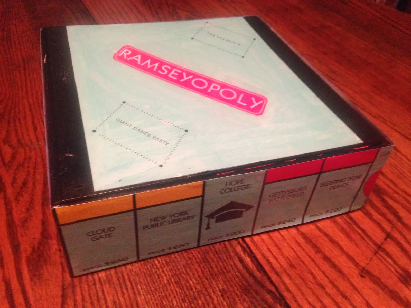 How To Hard And Much Make A Personalized Monopoly