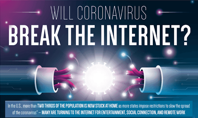 Will the Pandemic Break the Internet? #infographic