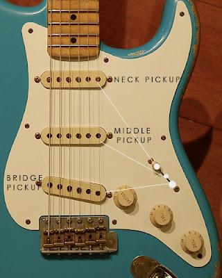 pickup đàn guitar điện