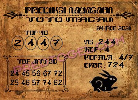 Prediksi Nagasaon Macau Rabu
