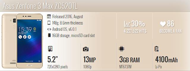 Spesifikasi Handphone ASUS Zenfone 3 Max ZC520TL