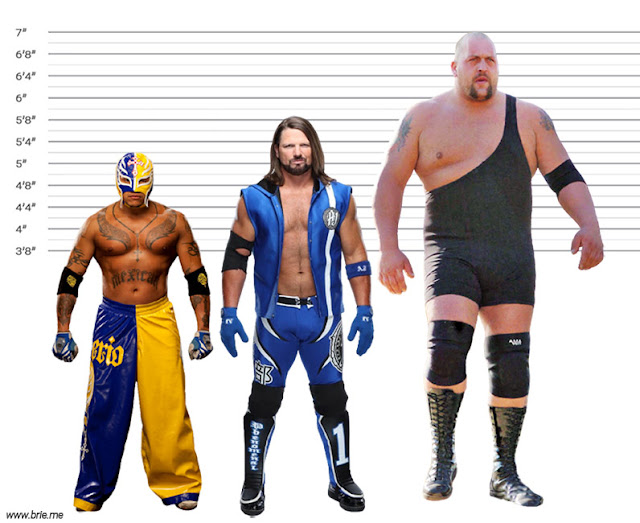 AJ Styles height comparison with Rey Mysterio and Big Show