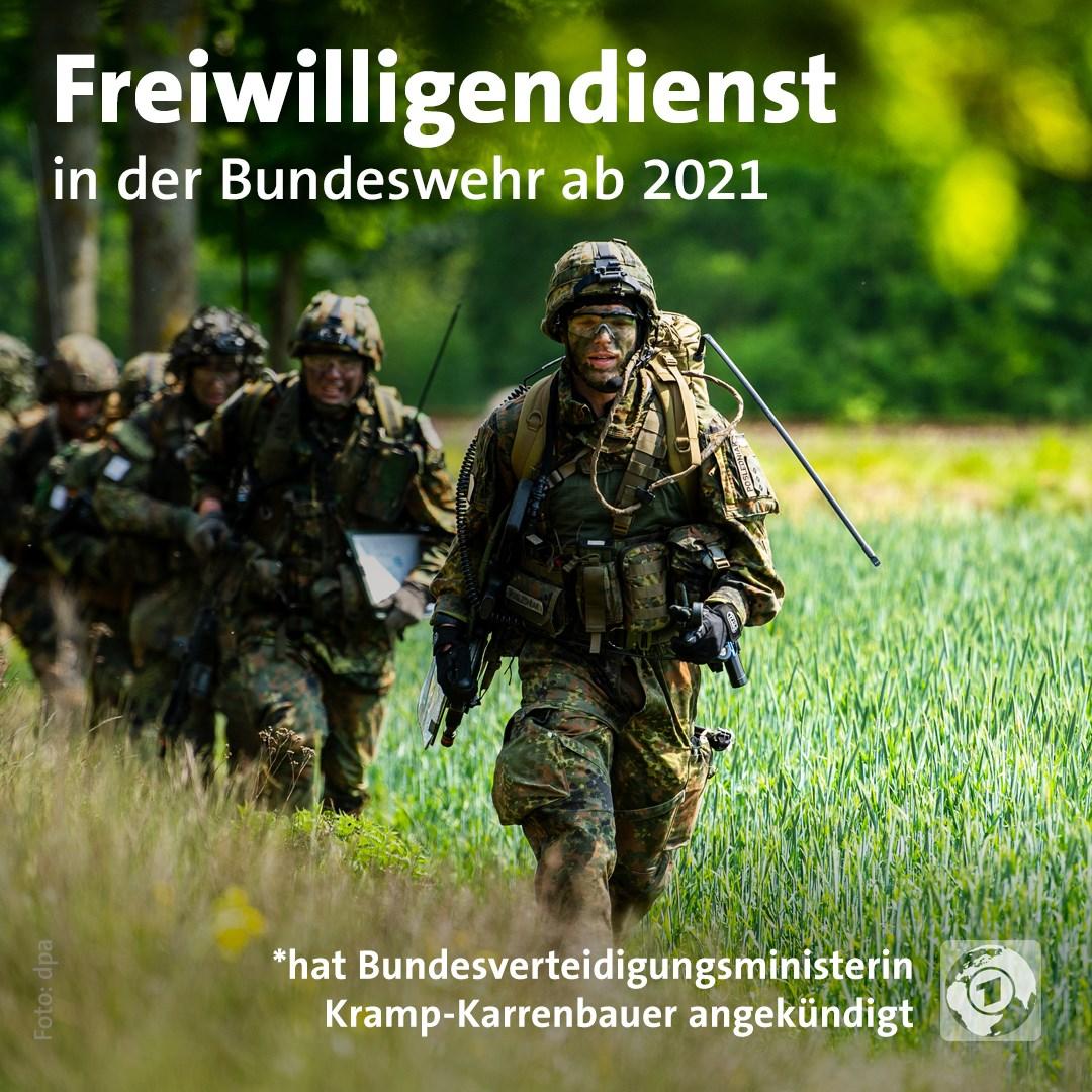 Берлін рухається до територіальної оборони