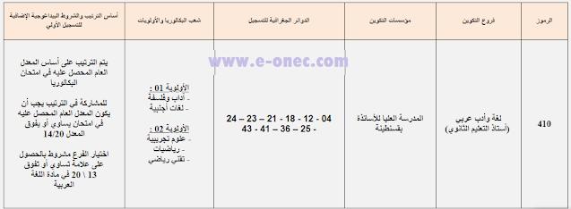 الشعب المطلوبة للتسجيل استاذ التعليم الثانوي لغة عربية قسنطينة 2021