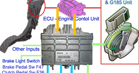 2007 Audi A3 Fuse Box Diagram Pdf Vw Polo Drive By Wire
