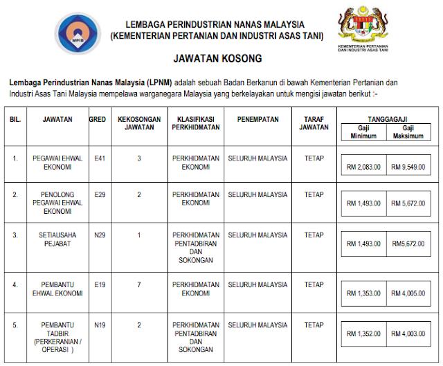 jawatan kosong 2020 lembaga perindustrian nanas malaysia