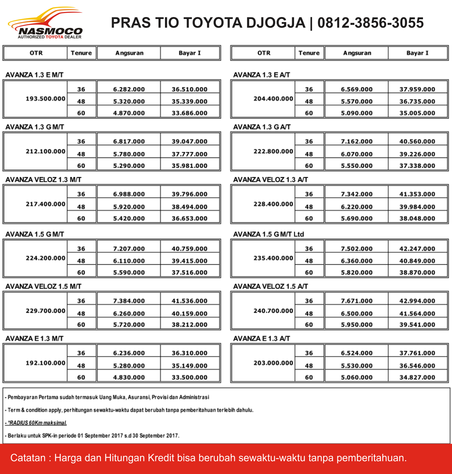 Harga Grand New Avanza 2017 Jogja All Kijang Innova 2013 Promo Kredit Termurah Jateng Dealer Toyota