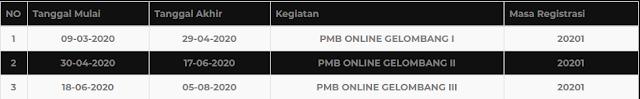 Cara Daftar PMB Online Universitas Pamulang (Unpam) 2020