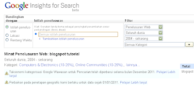 Free Blog Tutoraial - Google Insight