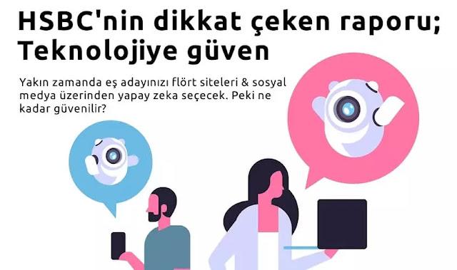 Yakın zamanda eş adayınızı flört siteleri ve sosyal medya üzerinden yapay zeka seçecek. Peki ne kadar güvenilir?