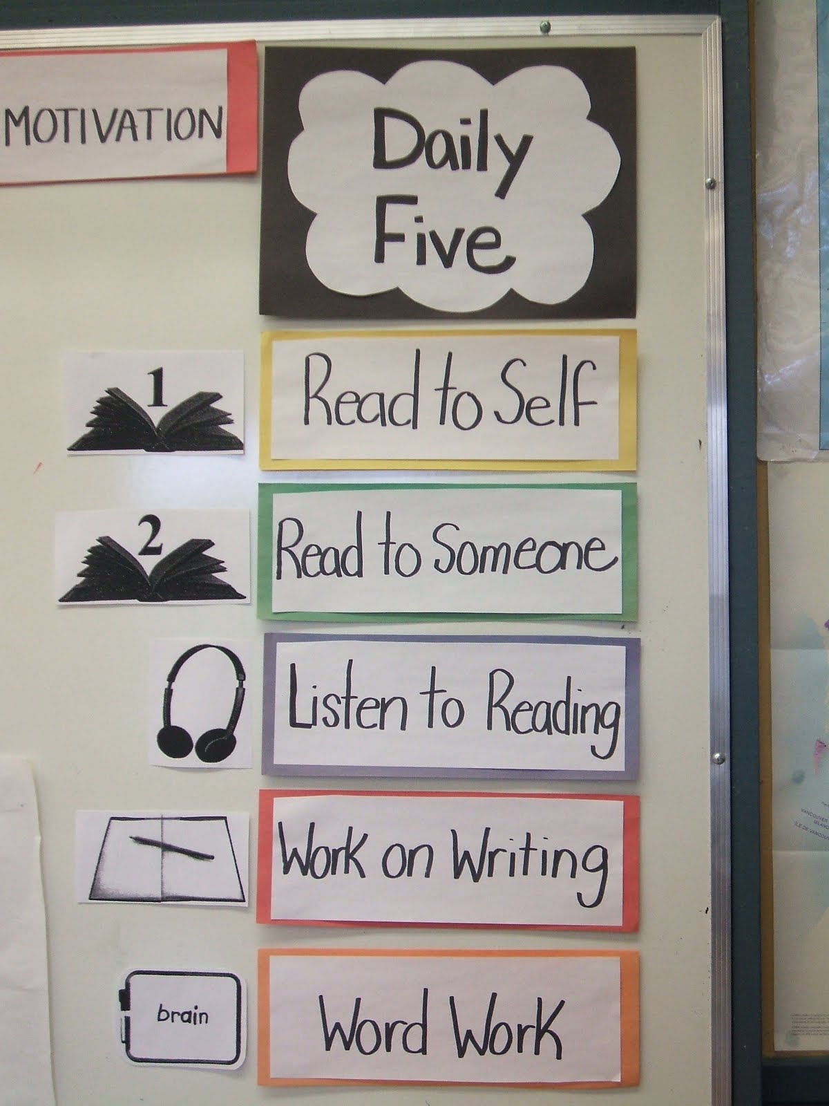 My Teaching Box Daily Five Posters