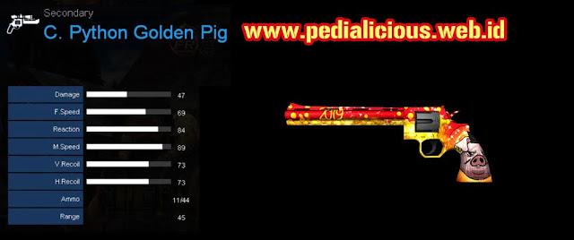 Detail Statistik C. Python Golden Pig