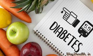 Diabetes preventive tips