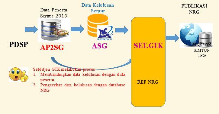 NRG 2021 Kemdikbud dan Kemenag