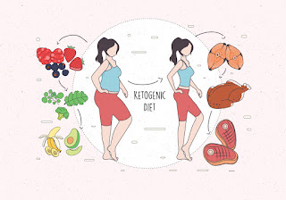 weight loss, fitness,keto diet