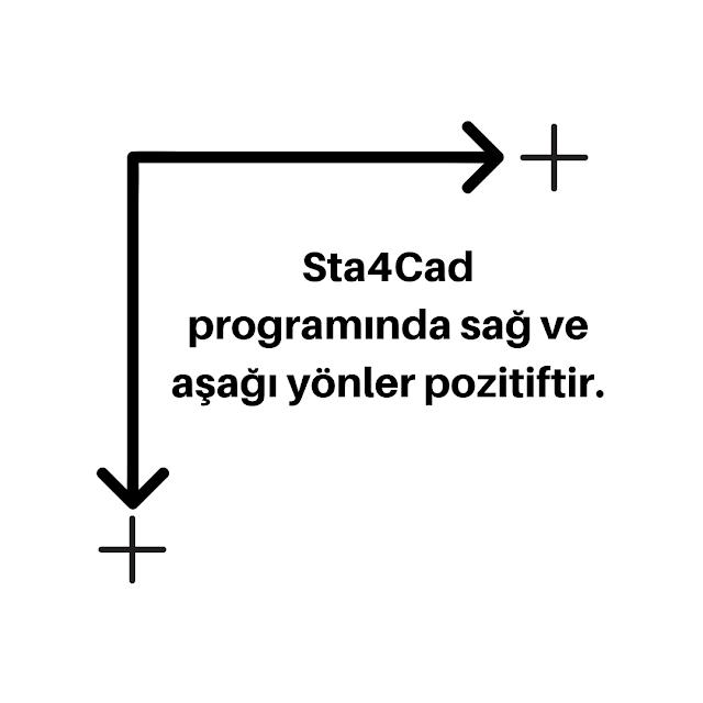 sta4cad programında yönler, yön tayini,