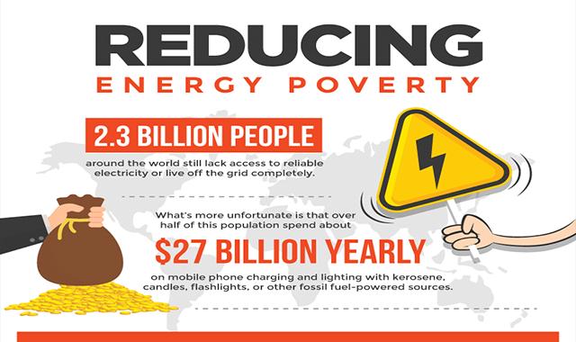 Reducing Energy Poverty #infographic