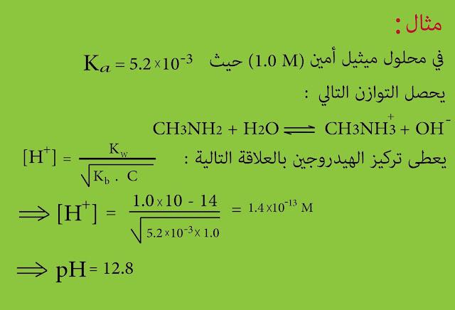 حساب pH محلول الحمض الضعيف أو الأساس الضعيف