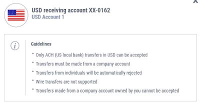 Akaun Bank USA Payoneer
