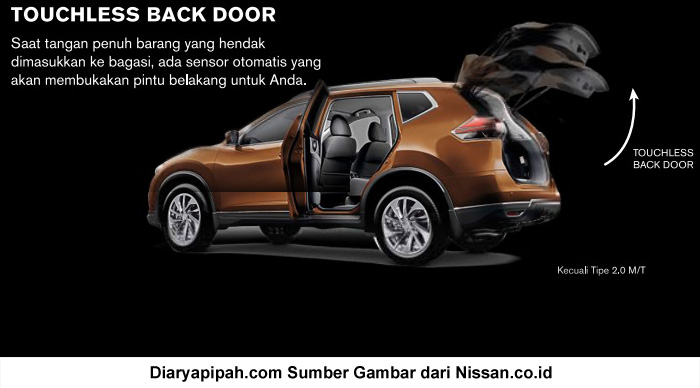 Bagasi Mobil Besar dan Canggih Nissan