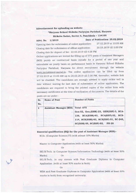 Assistant Manager 575 Posts in HSSPP, Haryana