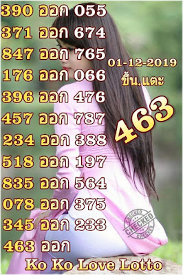Thai Lottery 3up Direct Set Facebook Timeline 01 December 2019