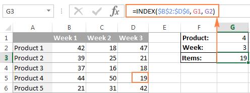 6 tính năng hiệu quả nhất của hàm INDEX trong EXCEL