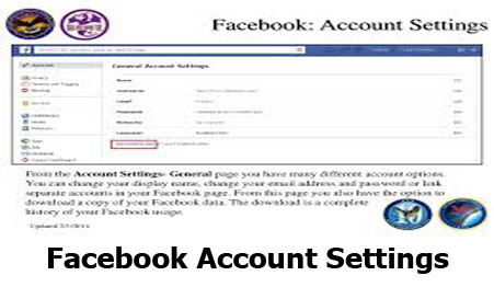 www.Facebook.com - Facebook Account | Facebook Account Settings