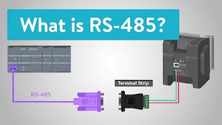 Làm tinh tường một đôi vấn đề trổi mực tàu chuẩn mực RS485