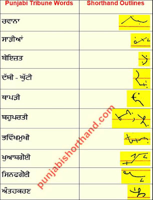 20-october-2020-ajit-shorthand-outlines