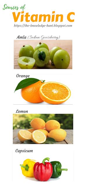 Sources of Vitamin C Amla or Indian gooseberry, Orange, Lemon, Capsicum, etc.