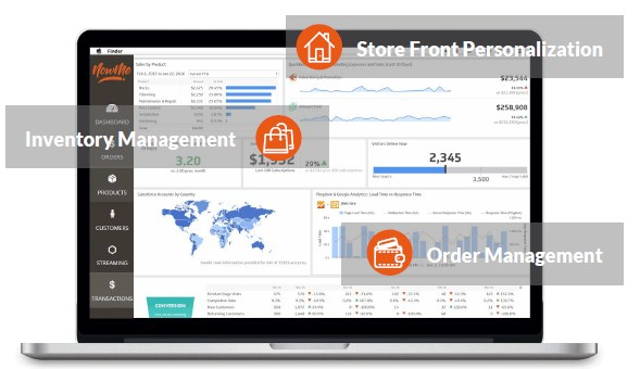 Seller Center & Inventory Management Nowme