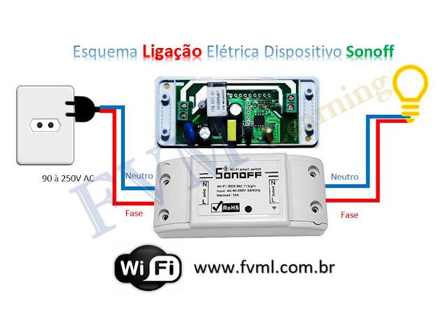 Como Instalar Sistema Elétrico dispositivos Relé WiFi Sonoff para Automação